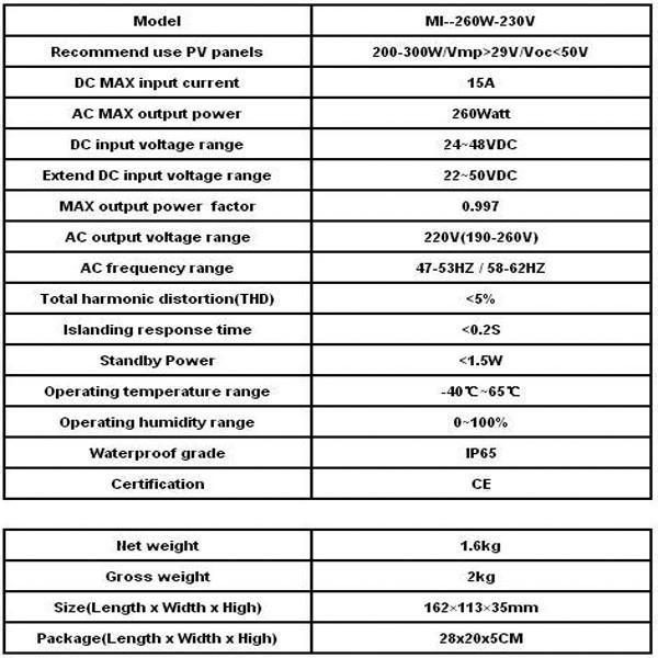 parameter table