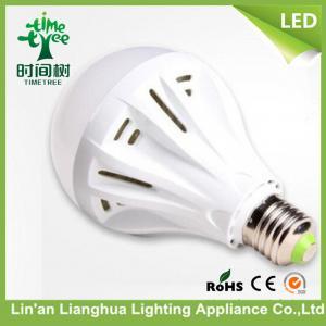 Energy Saving Led Light Bulbs b22 , 2700k - 7000k Meeting Rooms LED Bulbs Lamp Manufactures