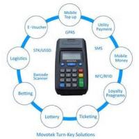 Movotek GPRS Point of Sale Terminal with High-speed Thermal Receipt Printer Manufactures