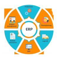 Operating System Erp System Cloud With  Multi - Language Support Manufactures