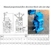 Marine manual proportional flow direction compound valve type CSBF-H-G25 (middle position Manufactures