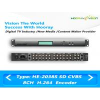High Efficiency Black AAC Audio Video Encoder 8 Channel 0.25-5.5 Mbps Video Coding Rate Manufactures