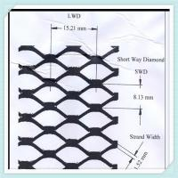 expanded metal building materials/decorate expanded mesh Manufactures