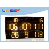 Multi - Function LED Cricket Scoreboard Electronic CE / RoHS Approved Manufactures