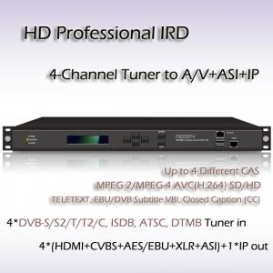 China RIH1304 4-Channel HD Professional IRD DVB-T/T2, DVB-S/S2, DVB-C, ATSC-T or ISDB-T Receiver on sale