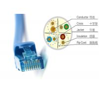 23AWG 1 Foot Shielded Cat6 Patch Cables FTP Ethernet Cable 50 Micron Gold Plated Manufactures