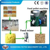 Poultry Feed Animal Feed Pellet Production Line Manufactures