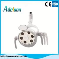 (ADELSON)ADS-8300 Manufactures