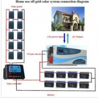 solar power system solar power for home small solar panels solar module Manufactures