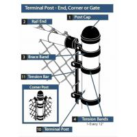 China Galvanized Chain Link Fence Accessories Needed When Install on sale
