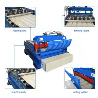 Curving Machine For Roof Panel
