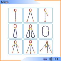 Custom 100% High Tensile Polyester Sling , Lifting Chain Slings Manufactures