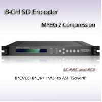 RES2108 8*CVBS TO ASI&4SPTS UDP/IP SD MPEG-2 Eight-Channel Encoder Manufactures