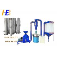 China 37kw Outsole Shoes Rubber Grinding Machine Mesh / Micron Size Available on sale