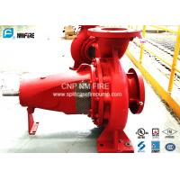 Single Stage End Suction Centrifugal Pump Manufacturers 46.9KW Max Shaft Power Manufactures