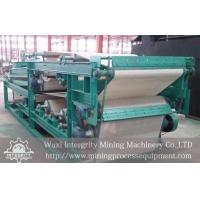 Sludge Dewatering Filter Press Manufactures