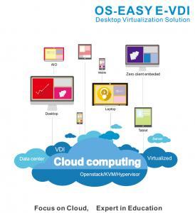 USB , CD-ROM Redirection Virtual Desktop Infrastructure Support Desktop BYOD Manufactures