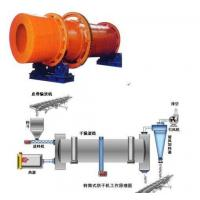 Sawdust Drying Machine Manufactures