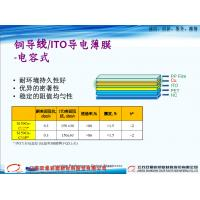 Resistance Type ITO Conductive Film / Capacitor Type ITO Conductive Film / Copper Conductor Manufactures