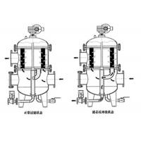 Self Cleaning Water Filter For Heat Exchangers / 40 Micron Self Cleaning Strainer Manufactures