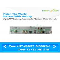 Combo DVB T2 MPEG4 Set Top Box Digital Terrestrial TV Receiver With CAS SMS Manufactures