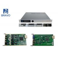 Audio Video Encoder Serials H264 65 SD / HD  Real Time Encoder And Transcoder Manufactures