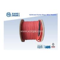 Kevlar Rope With PU Thimble Manufactures