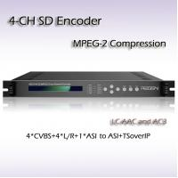 RES2104 SD MPEG-2 Four-Channel Encoder 4CVBS TO ASI&4SPTS UDP/IP Manufactures
