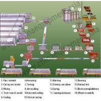 AAC Block Production Line/ Machinery/ Machine Manufactures