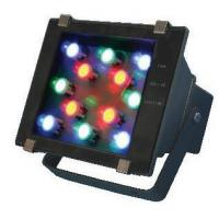 High Power LED Projector Manufactures