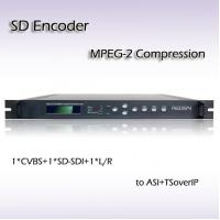 RES2101 MPEG-2 Single-Channel SD Encoder CVBS SD-SDI Input Manufactures