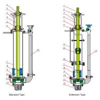 SP WAR-MAN Sump Pumps