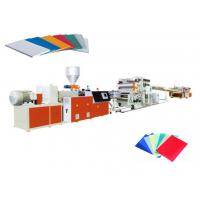 PMMA Multi-Layer Pvc Plastic Sheet Extruder Line  /  Making Machine High Production Efficiency Manufactures