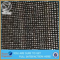Hot Sale HDPE Shade net 3 needles agricultural plastic slan to thailand 2x100m Manufactures