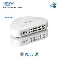 A800 multi port security system10 (1)