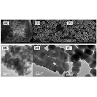 Na Y Zeolite Alkali Silicon Aluminate In Granules For Propylene Glycol Drying Manufactures