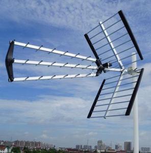 HDTV Antenna Manufactures