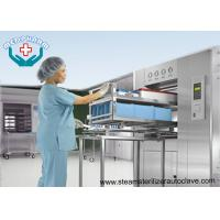 BSL3 Double Door Laboratory Autoclaves With Effluent Decontamination System Manufactures