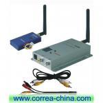 2.4GHz 1000mW wireless AV transmitter receiver Manufactures