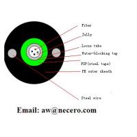 4core steel armored optic fiber cable Manufactures