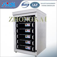 China Customerzied ZK-GP-180KW High Voltage Series Water Cooling Type Rectifier Cabinet for Metal Smelt wholesale