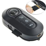best hidden cameras for cars Manufactures