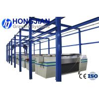 China Automatic Electroplating Production Line for Gravure Cylinder Making Galvanic Plating Line Electroplating Equipment on sale