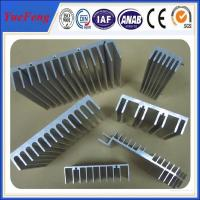 Trustworthy and Experienced Customized design Aluminum heat sink price per kgs Manufactures