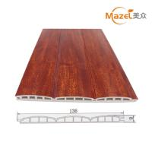 pvc laminated decorative sliding closet door panels Manufactures