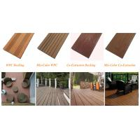 WPC Decking Manufactures