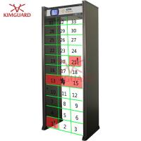 """33 Zone Metal Detector Advanced Technology Detector With Directional Counter 5.7 """" LCD Screen"""