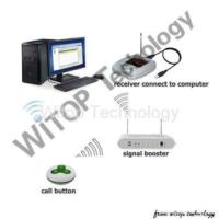 Pc Base Receiver For Wireless Paging System Manufactures