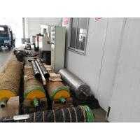 roller Manufactures