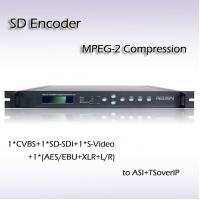CVBS SD-SDI Input MPEG-2 Single-Channel SD Encoder RES2101 Manufactures
